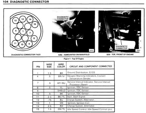 Repair Manuals Bmw Electrical Troubleshooting