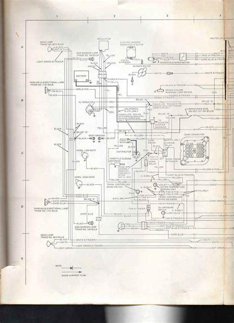 1974 Amc Javelin Wiring Diagram by Amc Electrical Troubleshooting
