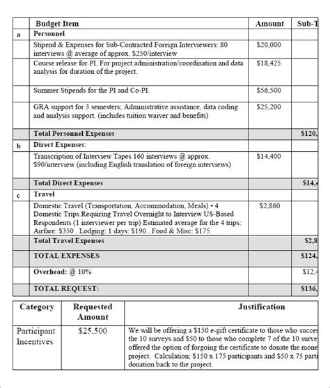 training budget template pdf project proposal budget template 13 budget proposal