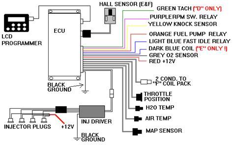 E46 Computer Wiring Diagram by Bmw E46 M56 Mass Air Flow Wiring Diagram
