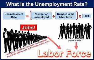 What Is Unemployment  Definition And Meaning