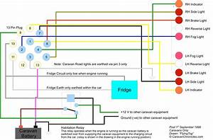 Wiring Diagram For 13 Pin Caravan Socket