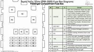 Toyota Yaris    Echo  1999-2005  Fuse Box Diagrams
