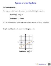 System of Equations Algebra 1 Worksheets