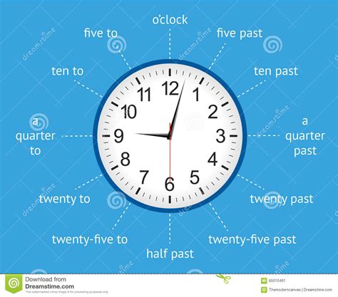 Worksheet Learning To Tell Time Grass Fedjp Worksheet Study Site
