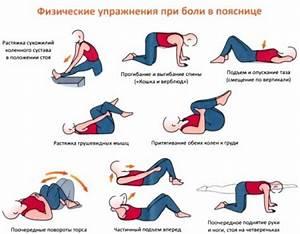 Нейропатия при остеохондрозе лечение