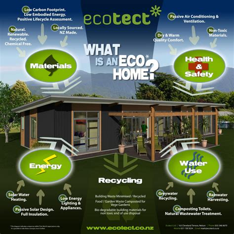 green small house plans ecotect fielding residential design solabode