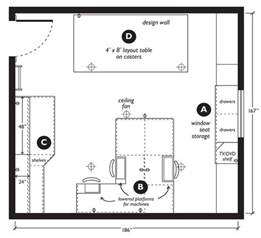 room floor plans sewing room floor plans search craftsewing rooms furniture the closet