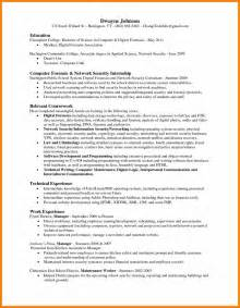 sle wedding invitation 8 associates degree on resume monthly budget forms