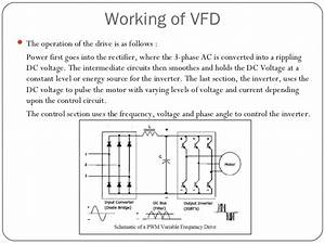 Variable Frequency Drive  Vfd  Installation