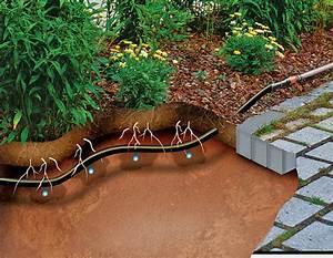 Gardena Bewässerungssystem Anleitung : automatische bew sserungssysteme mein sch ner garten ~ A.2002-acura-tl-radio.info Haus und Dekorationen