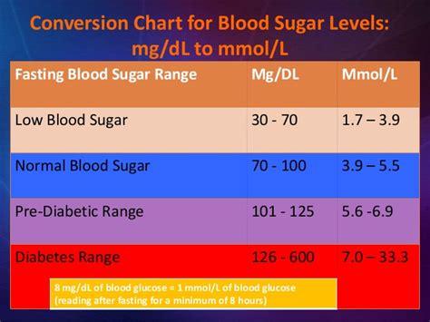 kouaka diabetes ptt