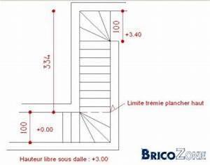 Calcul Escalier Quart Tournant : calcul escalier quart tournant haut et bas ~ Dailycaller-alerts.com Idées de Décoration