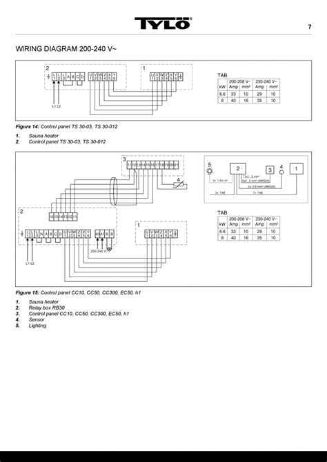 920 tylo cc50 wiring diagram tylo sport 6 manual wiring on tylo cc50 wiring diagram