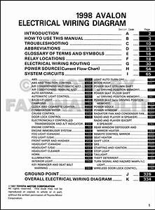 98 Toyota Avalon Electrical Diagram   35 Wiring Diagram