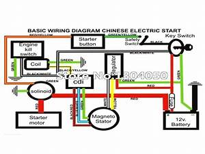 Keeway Scooter Wiring Diagram Jmstar Stuning For 150cc