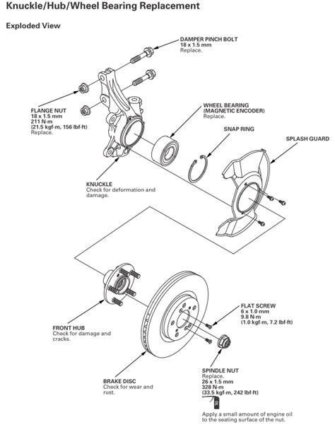 Possible bad wheel bearing - Honda Ridgeline Owners Club