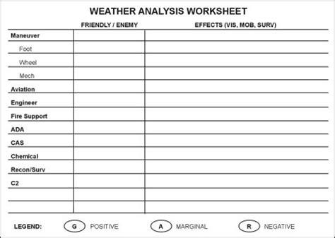 fm 3 90 2 appendix i planning and operations charts