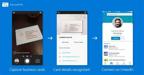 Microsoft Pix Ai Camera App For Iphone Gets Business Card Business Plans Should Never Be Handwritten Model Canvas Zappos Template Questions Adalah Pdf Meaning Plan App Retail Report