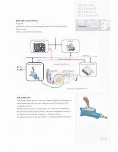 Pdk Gateway Control Module - Rennlist