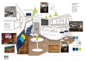 Spectacular Shop Design Plans by Coffee Shop Interior Concept Church Ideas