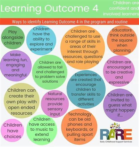 63 best eylf images on teaching ideas 842 | 2360bd185c183777beefacd457b91bed early childhood preschool ideas