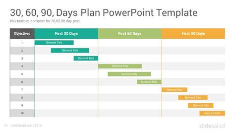 days plan google  template slidesalad