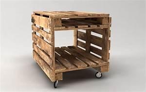 Bierkasten Tisch Anleitung : palettentisch bauen 5 einfache aber coole diy varianten ~ Lizthompson.info Haus und Dekorationen