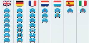 Prime Voiture Diesel Plus De 10 Ans : les trois p ch s du diesel propre ~ Gottalentnigeria.com Avis de Voitures