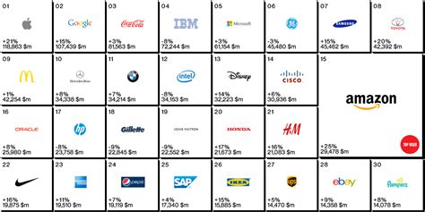 Brand New Best Global Brands 2014