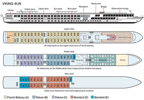 Sun Deck Plan 4 by Viking River Cruises Viking Sun Deck Plan