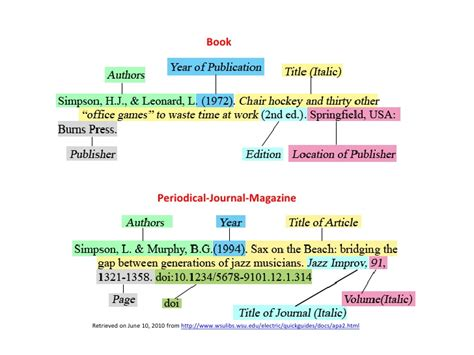 Formatting a paper in apa style. Apa action research paper examples - cardiacthesis.x.fc2.com