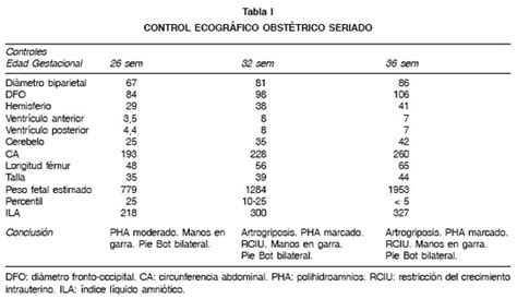 Cytotec A Las 12 Semanas Embriopatías Asociadas Al Uso De Misoprostol