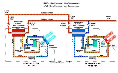 Electrical Diagram Refrigeration System
