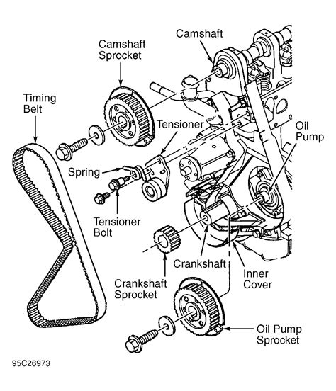 Ford Ranger Timing Diagram by Diagram Ford Ranger Timing Marks Diagram Version Hd