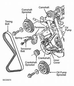 Do You Have A Diagram On How To Change The Timing Belt On
