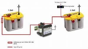Zweite Batterie Im Auto : autobatterie forum car audio apps bluetooth ~ Kayakingforconservation.com Haus und Dekorationen