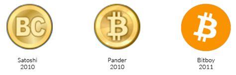 bitcoin history part   bitcoin symbol digital money