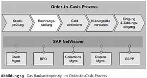 Www O2 De Mein O2 Meine Rechnung : order to cash ~ Themetempest.com Abrechnung