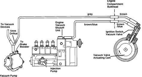 1985 Mercede Fuel System Diagram by Why My 1985 190 D 2 2 Diesel Mercedes Keeps Running After