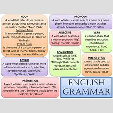 English Grammar By Willsoneducation  Teaching Resources Tes