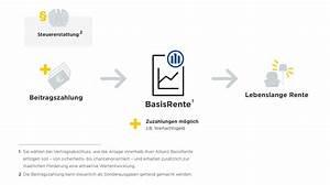 Zusatzrente Berechnen : basisrente commerzbank ~ Themetempest.com Abrechnung