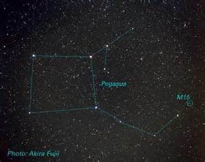 Pegasus the Winged Horse Constellation Stars