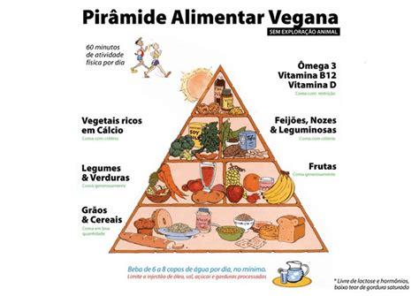 alimento vegano ser vegano tudo o que voc 234 precisa saber sobre veganismo