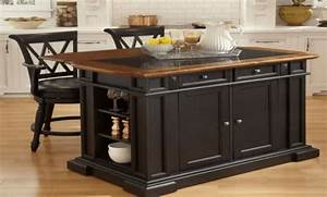 How, To, Build, A, Kitchen, Island, With, Base, Cabinets