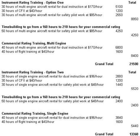 flight instructor resume template darren smith flight instructor cfi homepage