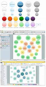 Bubble Diagrams In Landscape Design With Conceptdraw