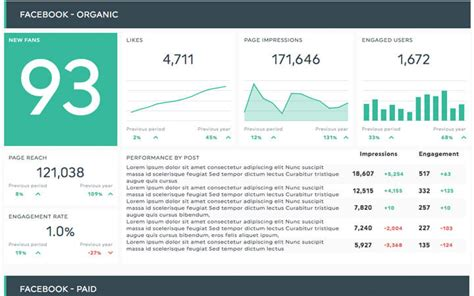 social media report template dashthis