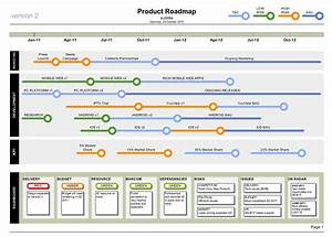 product roadmap template visio With software product roadmap template