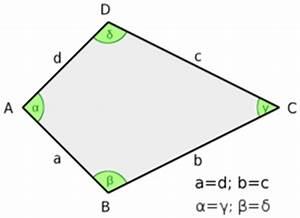 Flächeninhalt Drachenviereck Berechnen : drachenviereck geometrie rechner ~ Themetempest.com Abrechnung